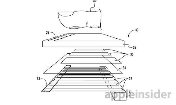 اپل و ثبت اختراع سنسور اثر انگشت به صورت یکپارچه شده با صفحه نمایش