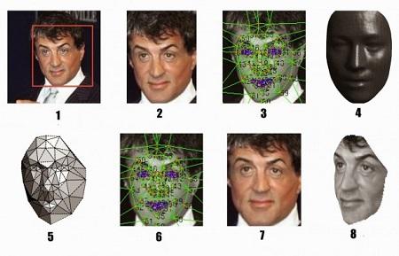 راهاندازی سیستم هوشمند تشخیص چهره در فیسبوک