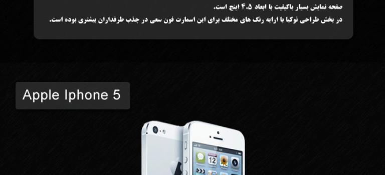 سهم بازار فروش تلفن همراه در ایران