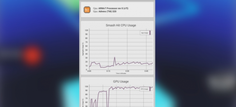 پیشیگرفتن آیفون ۶ از گلکسی S7 در اجرای بازیهای ویدئویی